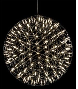 Tendance : C.O.S.M.I.C light