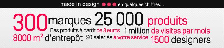 Designer's Days 2012